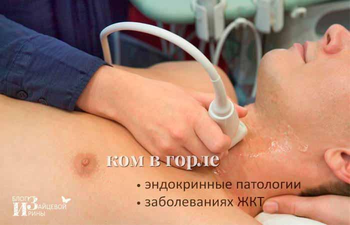 заболевания жкт как причина кома в горле