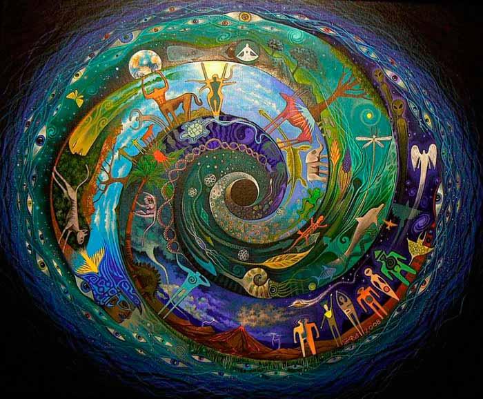 Единство материального и духовного