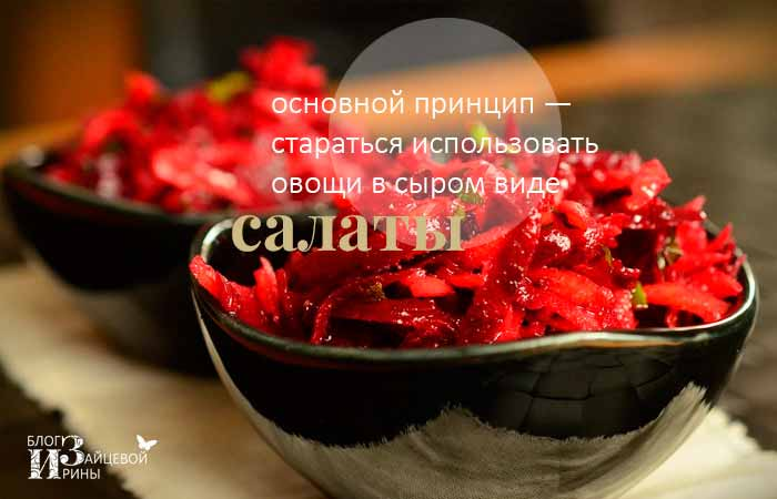Диета №3. Рецепты блюд